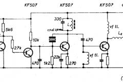 URD-TX-schema